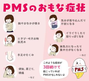 PMSの主な症状一覧